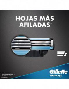 Gillette Mach3 cartuchos...